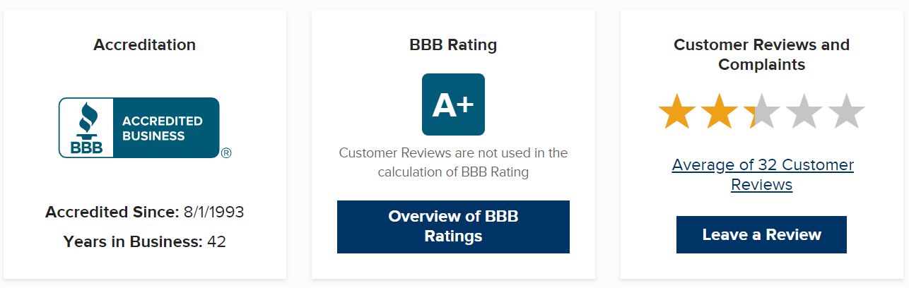 surveysavvy bbb rating