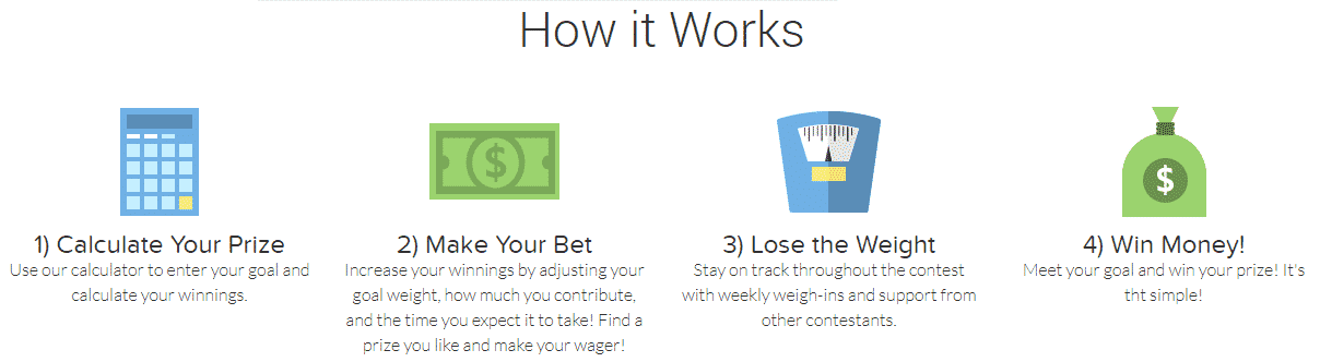 Get Paid $50 to Lose Weight