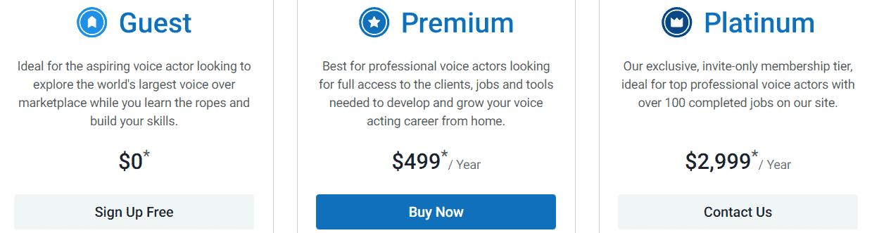 Voices.com Membership Plans
