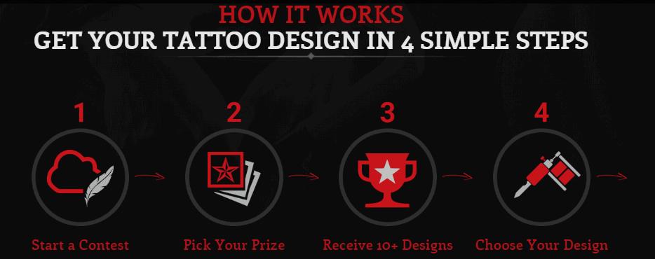 Create My Tattoo Website